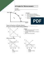 AP Microecon Graphs