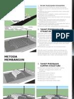 Metoda Membangun Folded Plate
