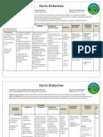 CARTA DIDACTICA 1 2015.pdf