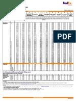 Ph001d Ieimpt List 2011
