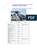 Corrosion Protective Covers for U.S. Navy Rotary Wing Aviation Equipment