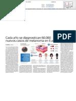 Cada año se diagnostican 60.000 nuevos Casos de Melanoma en Europa
