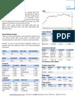 Premium Equity Market Report