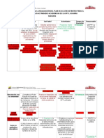 Plan de Ruta UPTLG - 16032016(1)