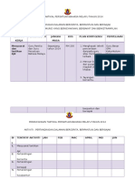 Program Taktikal Persatuan Bahasa Melayu Tahun 2013