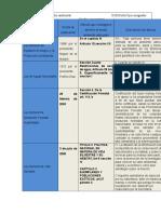 6. Conceptualizaciones de los derecho ambiental.docx