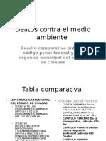 Delitos contra el medio ambient5.e.pptx