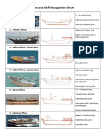 Dhow and Skiff Recognition Chart 2012