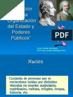 3dif Educación Cívica Organización del Estado y Poderes Públicos.ppt