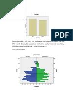 Diagram Pie Pendidikan Dan Pekerjaan