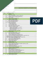 Check-List APQP (Desenvolvimento de Produtos)