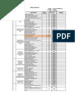 Checklist Pms Tb Tytyan Karimata 02