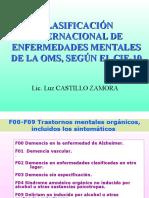Clasificación Interna de Enfermedades-mentales
