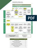Plan de Estudio Tecnologia Saneamiento