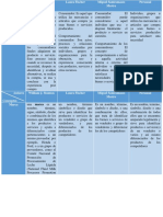 1.1 Conceptos Basicos de Mercadotecnia
