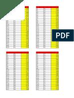 E PEQUE/ÑO//HEMBRA AZUL 240V 32 AMP 3 PIN ENCHUFE INDTRIAL O ENCHUF IP44 2P # 1