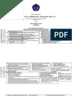 Peta Kognitif (Aulia Rizka n 1114500106)