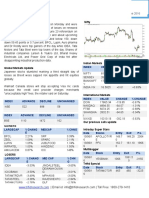 Free Equity Market Research Report