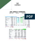 Gráficos electorales de JM&A