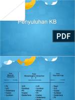 KB pasang