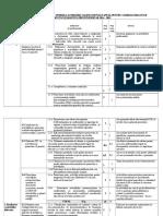 raport 14-15