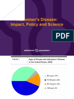 State of the science in Alzheimer's research