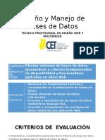 Diseño y Manejo de Bases de Datos Clase1