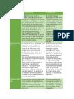 filosofía integradora.docx