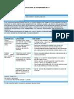 Fcc2 - Planificacion Unidad 04.Docx