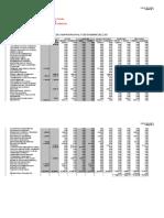 Como Elaborar Un Balance de Comprobación Con Excel