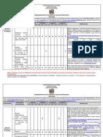 Cronograma Anual Salud Ocupacional 2016