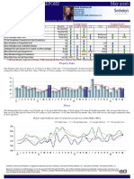 Monterey Market Action Report for May 2016