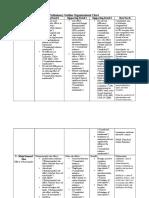 preliminary outline organizational char1