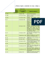 Ley Sobre Tenencia de Tierras y de Reforma Agraria Dominicana