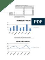 funciones graficas de farmacologia 1