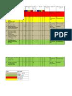 Tabel Assesmen Resiko Ikp 2014