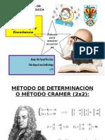 Metodo de Determinación