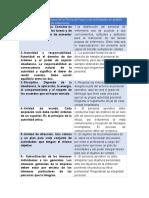 1-7 Principios de Fayol