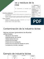 Subproductos y Residuos de La Industria Láctea