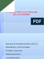 Modelo de Flujo Circular de La Economía