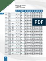 CL 3 Performance Data (1)