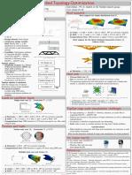 Applied Topology Optimization