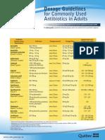 CdM Antibio1 DosageGuidelines Adults En