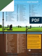 API Poster