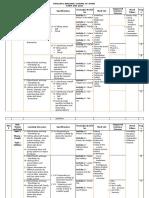 Scheme of Work Form 1 2015