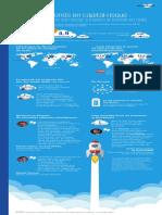 Infographie KPMG - Pulse of Fintech - Q1 2016 (2)