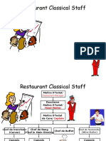 Restaurant Classical Staff
