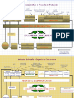 Ingenieria Concurrente - Diapositivas