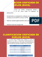 CLASIFICACION SUCS DE SUELOS.pdf