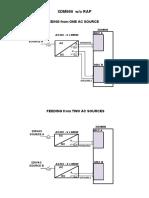 DPS850 Feeding XDM900